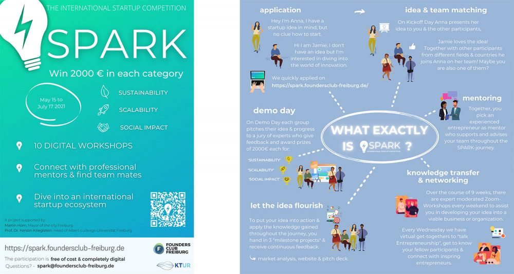 SPARK competition
